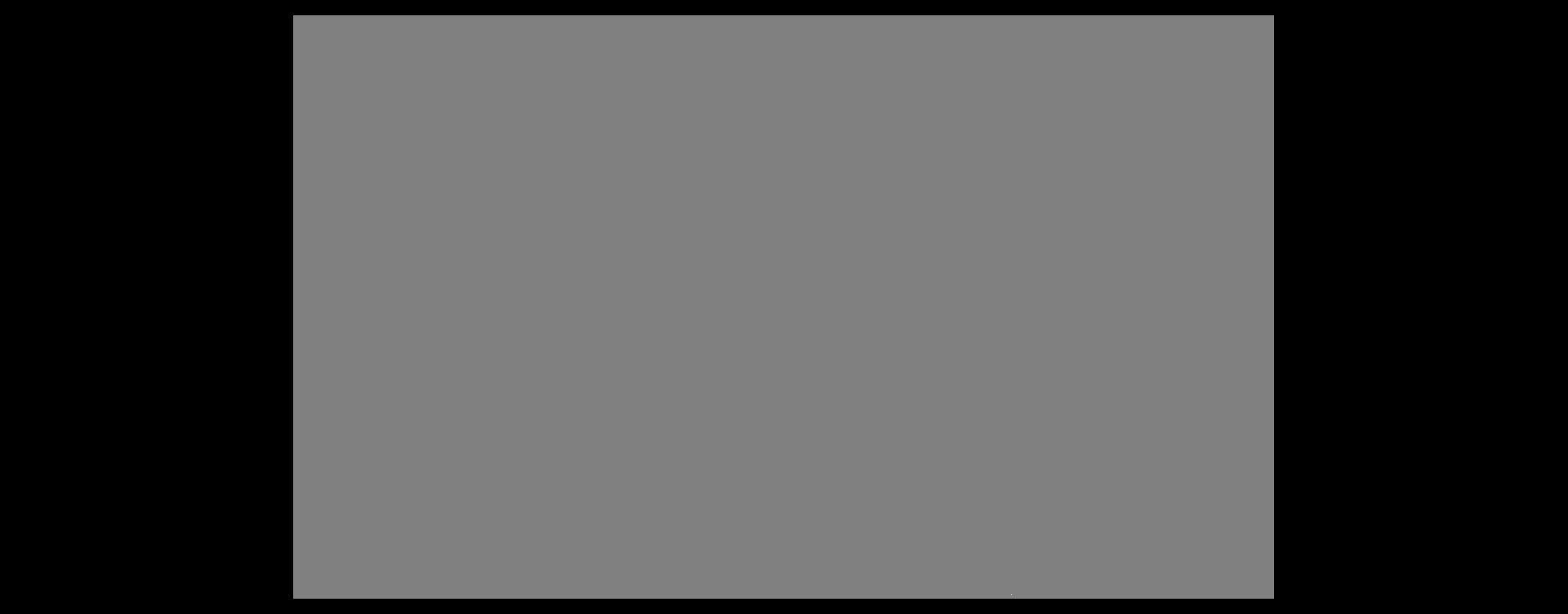 Top 10 builders of 2020